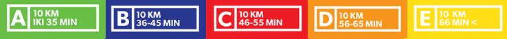 10 km laiko zonos