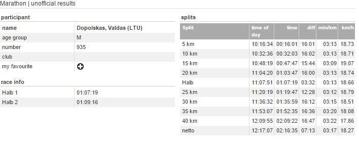 Frankfurto maratonas